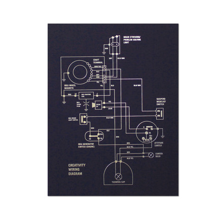 Holstee - Wiring Diagram Kunstdruck