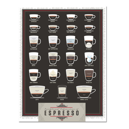 Exceptional Expressions of Espresso von Pop Chart Lab