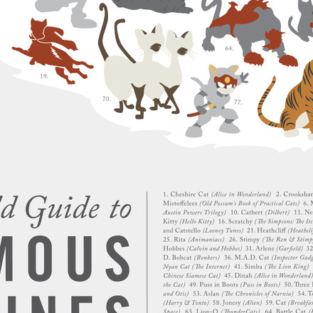 Pop Chart Lab - The Field Guide to Famous Felines