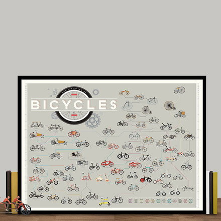 Pop Chart Lab - The Evolution of Bicycles, Ambiente