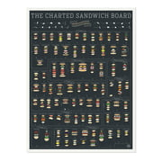 Pop Chart Lab - The Charted Sandwich Board