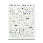 Pop Chart Lab - Wizarding World Poster