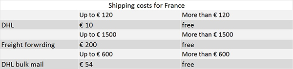 Shipping costs for France