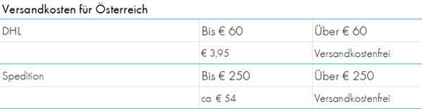 Versandkosten für Österreich