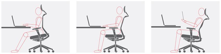 ID Chair Bewegungssitzen